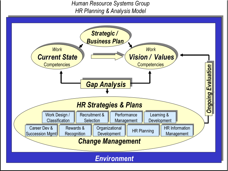 Workshop Strategic Human Resources Planning SAMUDERA INDONESIA GROUP
